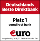Girokonto Comdirect Bank