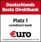 Beste Direktbank Comdirect Bank